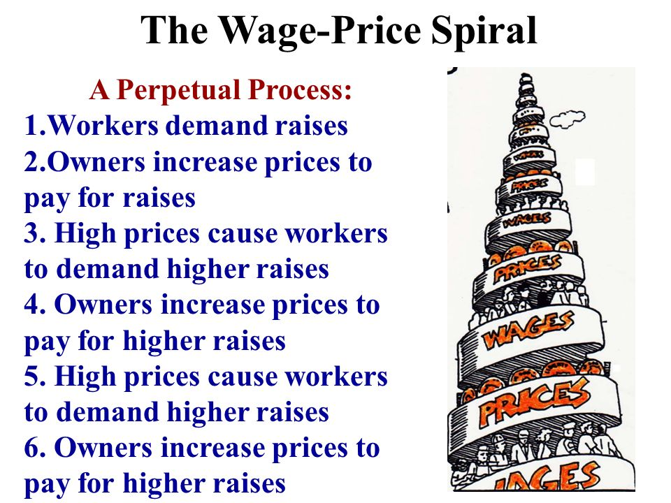 The Wage-Price Spiral A Perpetual Process: 1.Workers demand raises