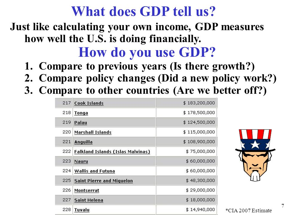 What does GDP tell us How do you use GDP