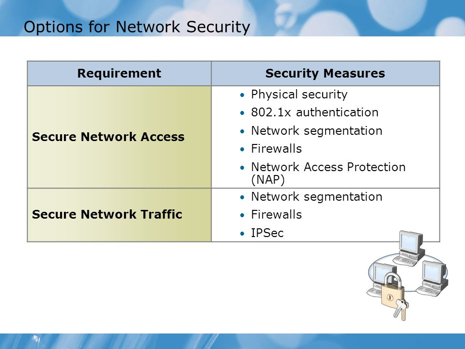 Options for Network Security
