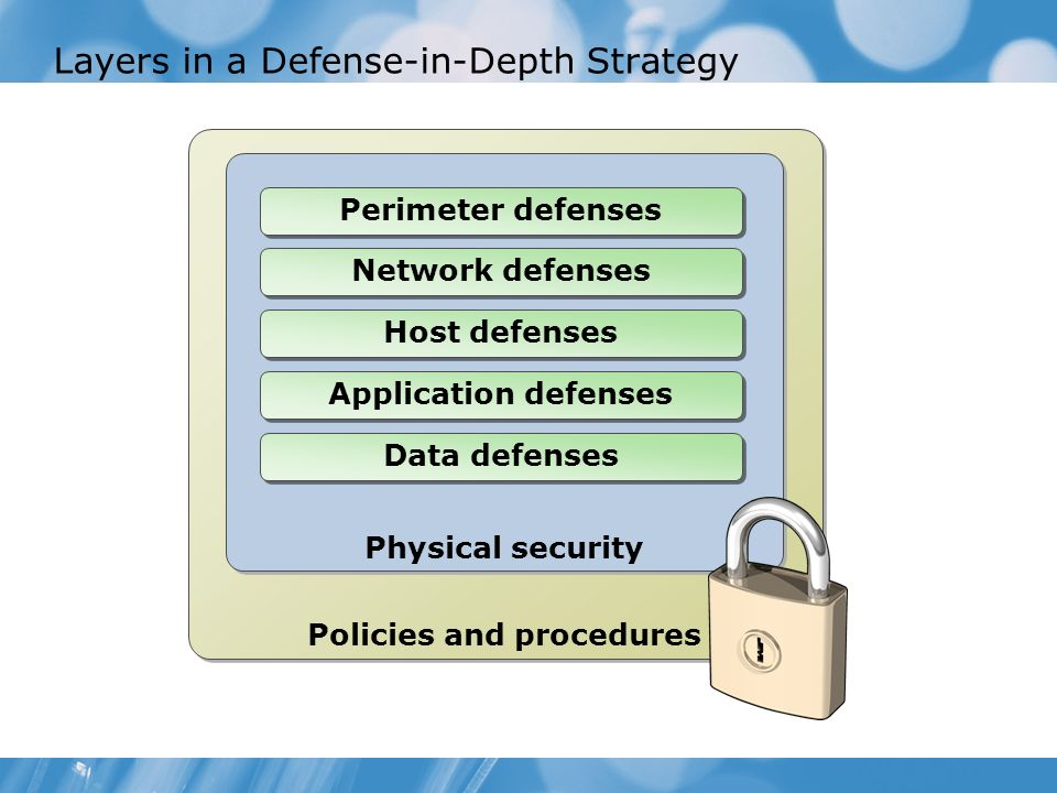 Layers in a Defense-in-Depth Strategy