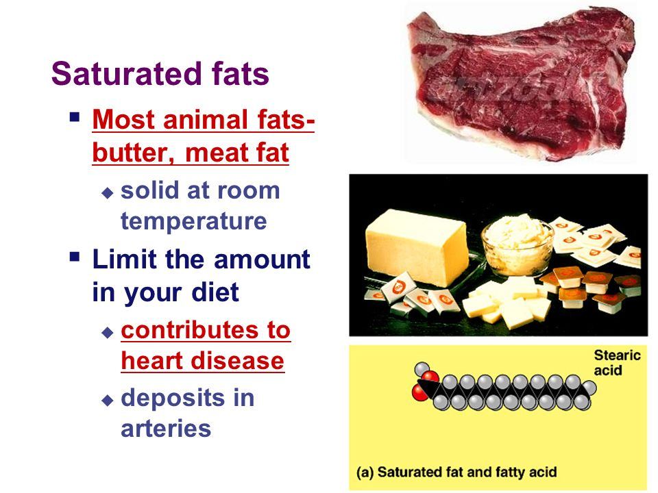 Saturated fats Most animal fats- butter, meat fat