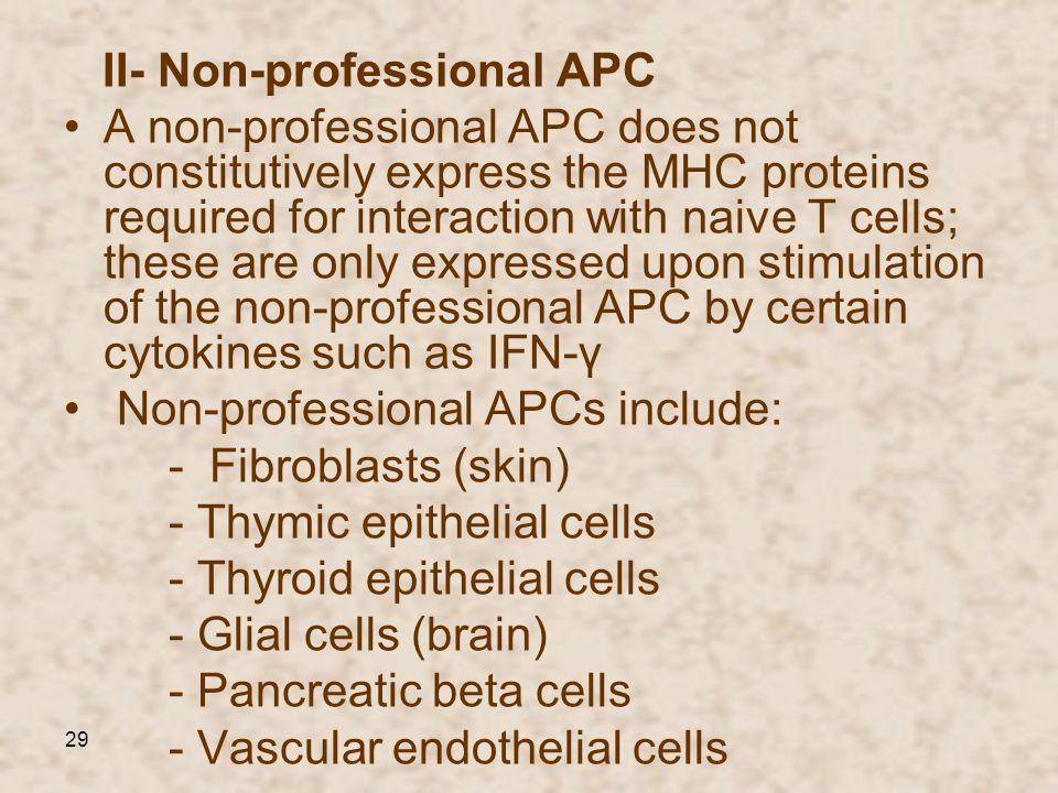 II- Non-professional APC