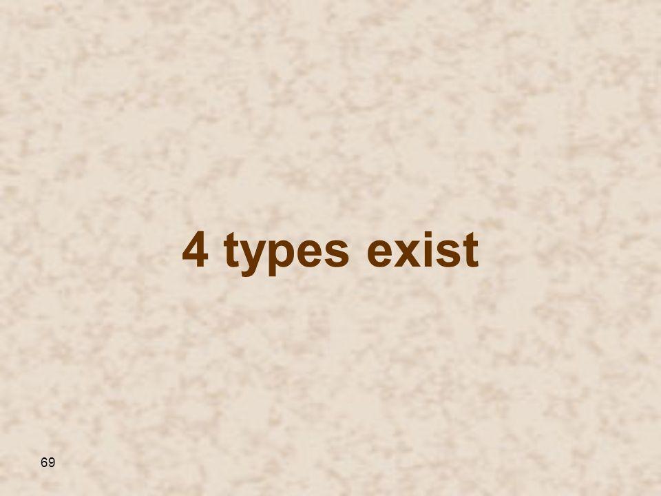 4 types exist