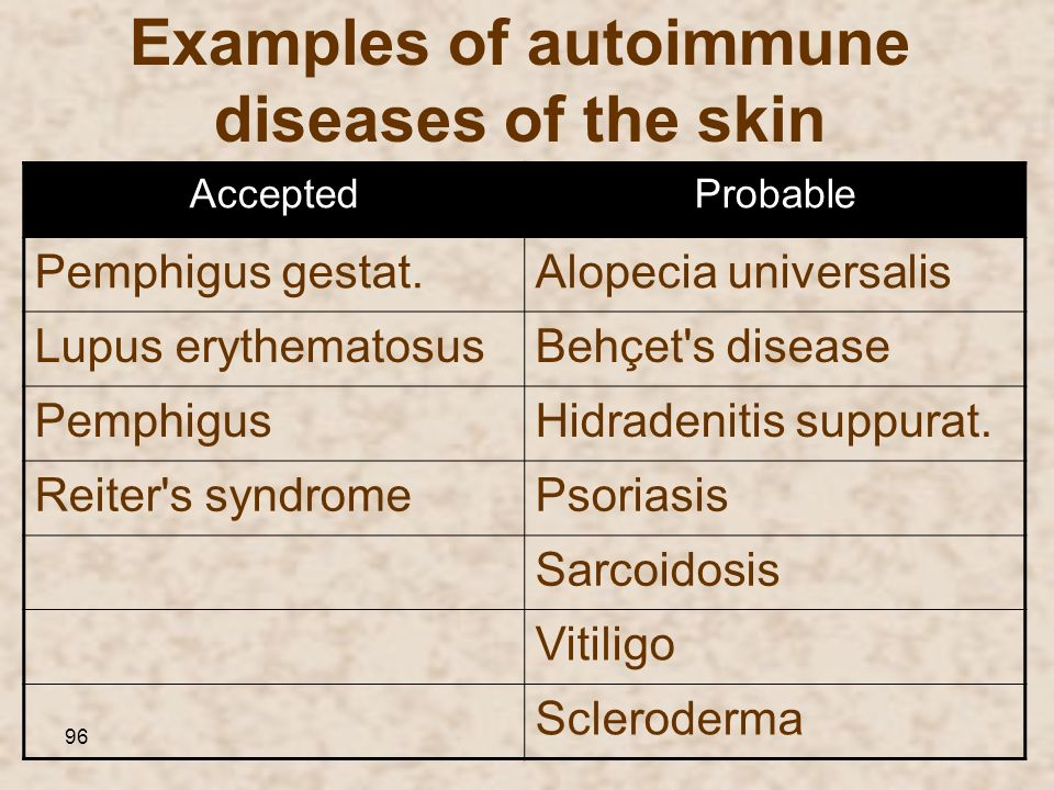 Examples of autoimmune diseases of the skin
