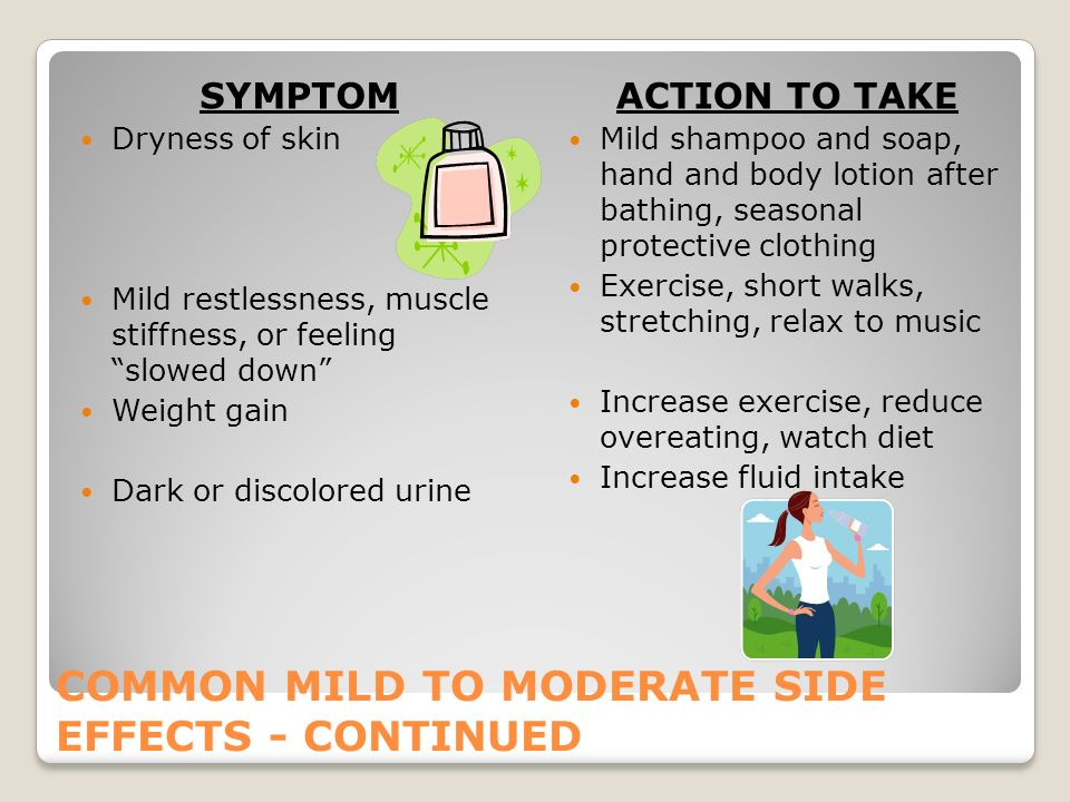 COMMON MILD TO MODERATE SIDE EFFECTS - CONTINUED