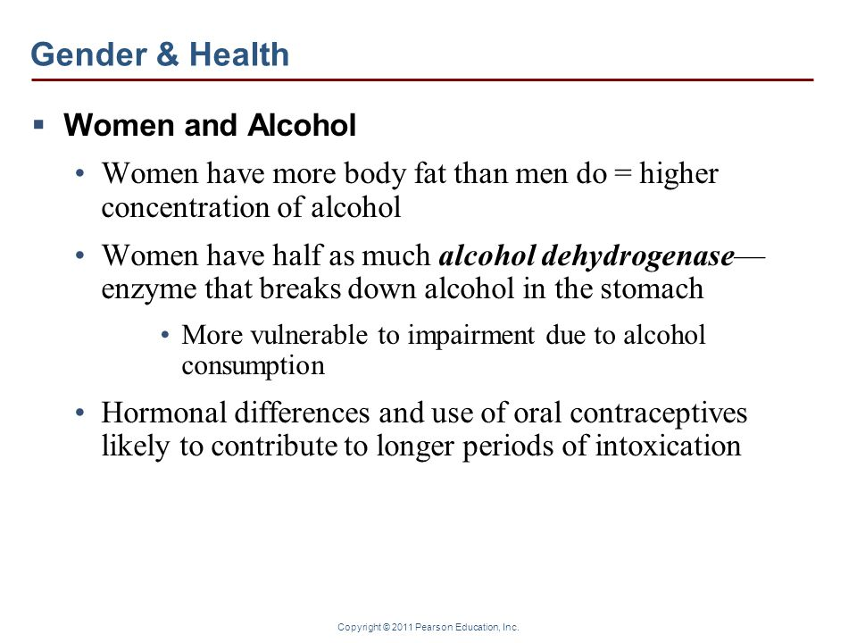 Gender & Health Women and Alcohol