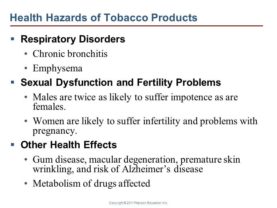 Health Hazards of Tobacco Products