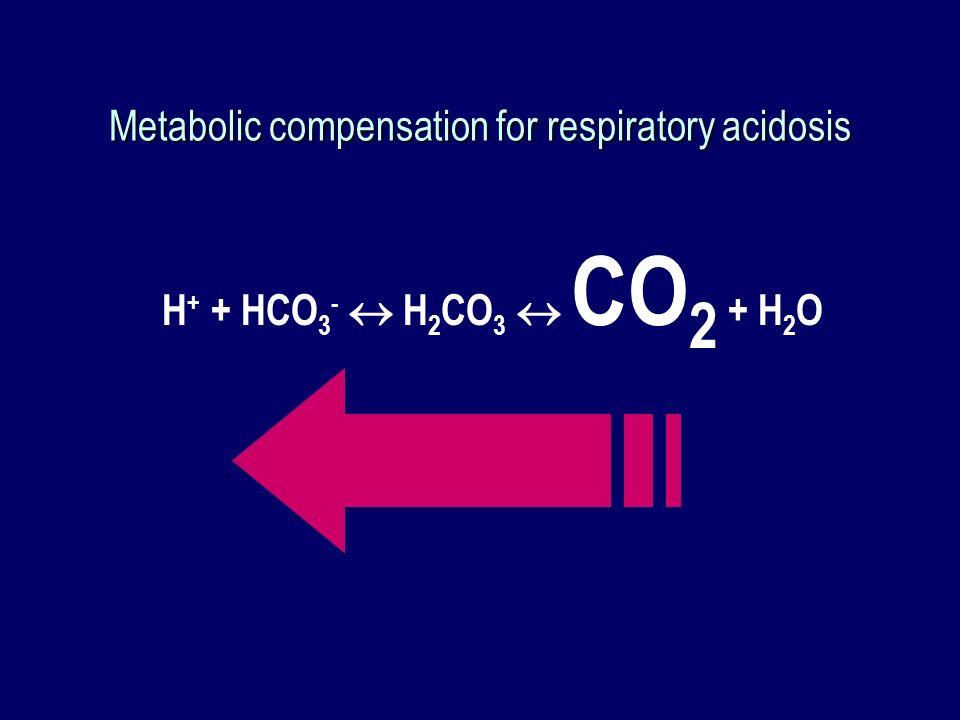 Metabolic compensation for respiratory acidosis