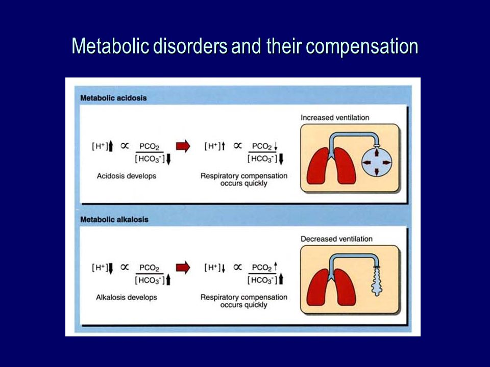 Metabolic disorders and their compensation
