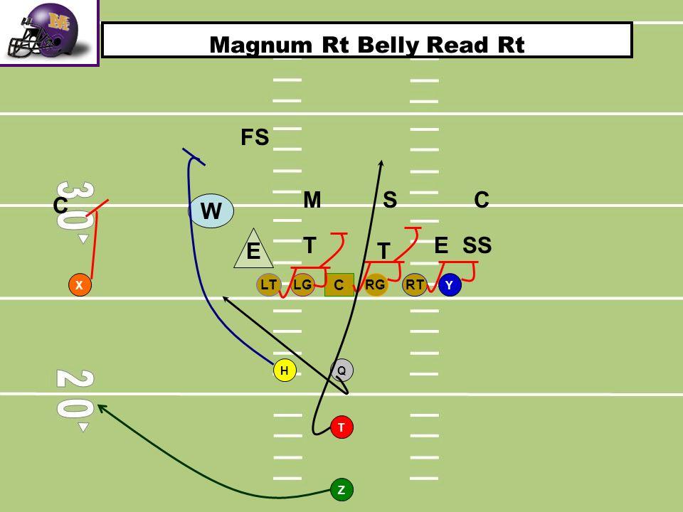 Magnum Rt Belly Read Rt FS M S C C W T E SS E T C RT LG RG LT X Y H Q