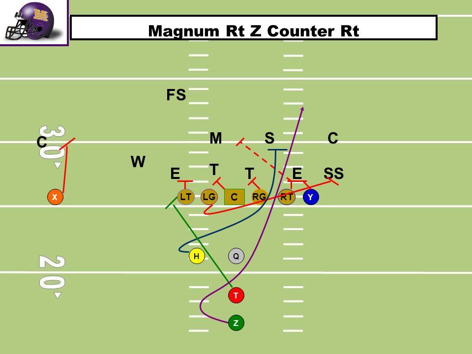 Magnum Rt Z Counter Rt FS M S C C W T E T E SS C RT LG RG LT X Y H Q T