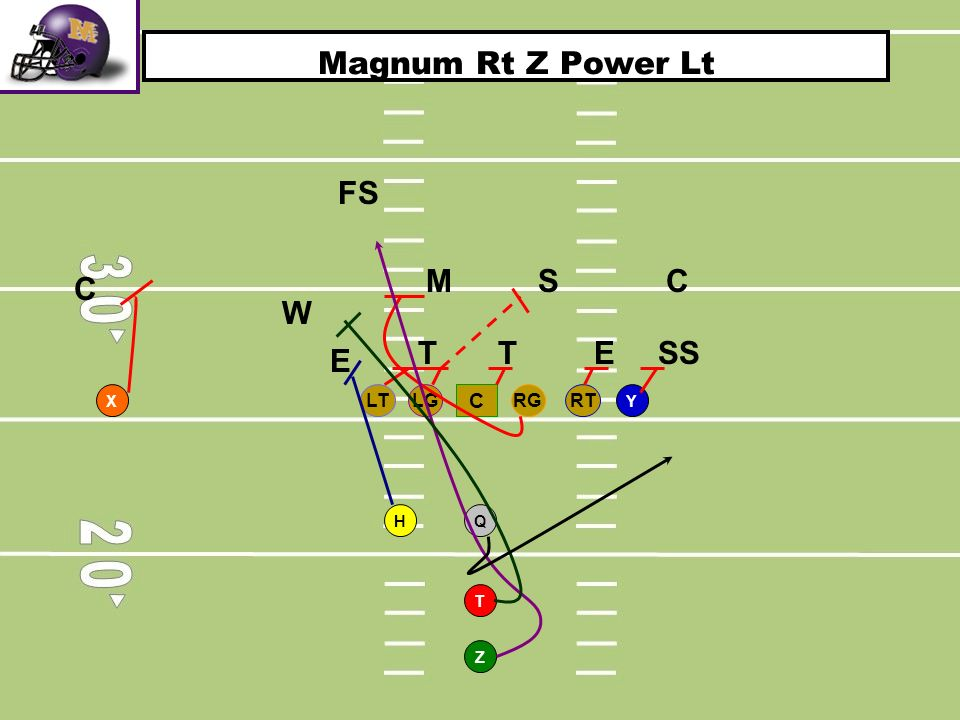 Magnum Rt Z Power Lt FS M S C C W T T E SS E X RT LG RG LT C Y H Q T Z