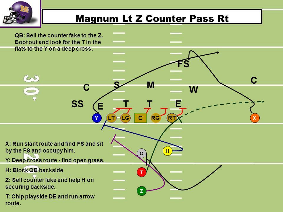 Magnum Lt Z Counter Pass Rt