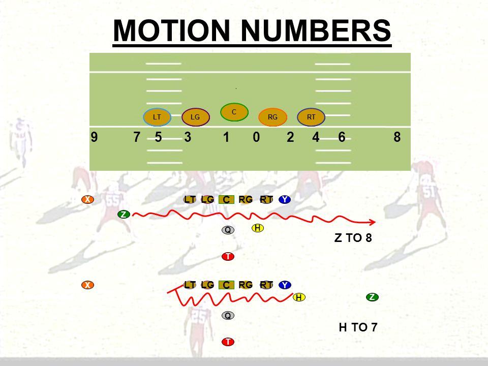 MOTION NUMBERS 2 4 6 8 1 3 5 7 9 Z TO 8 H TO 7 C C RT LG RG LT RT LG