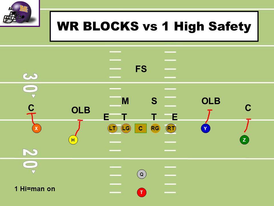 WR BLOCKS vs 1 High Safety