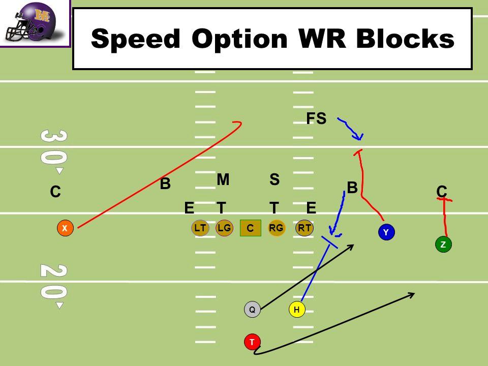Speed Option WR Blocks FS M S B B C C E T T E C RT LG RG LT X Y Z Q H