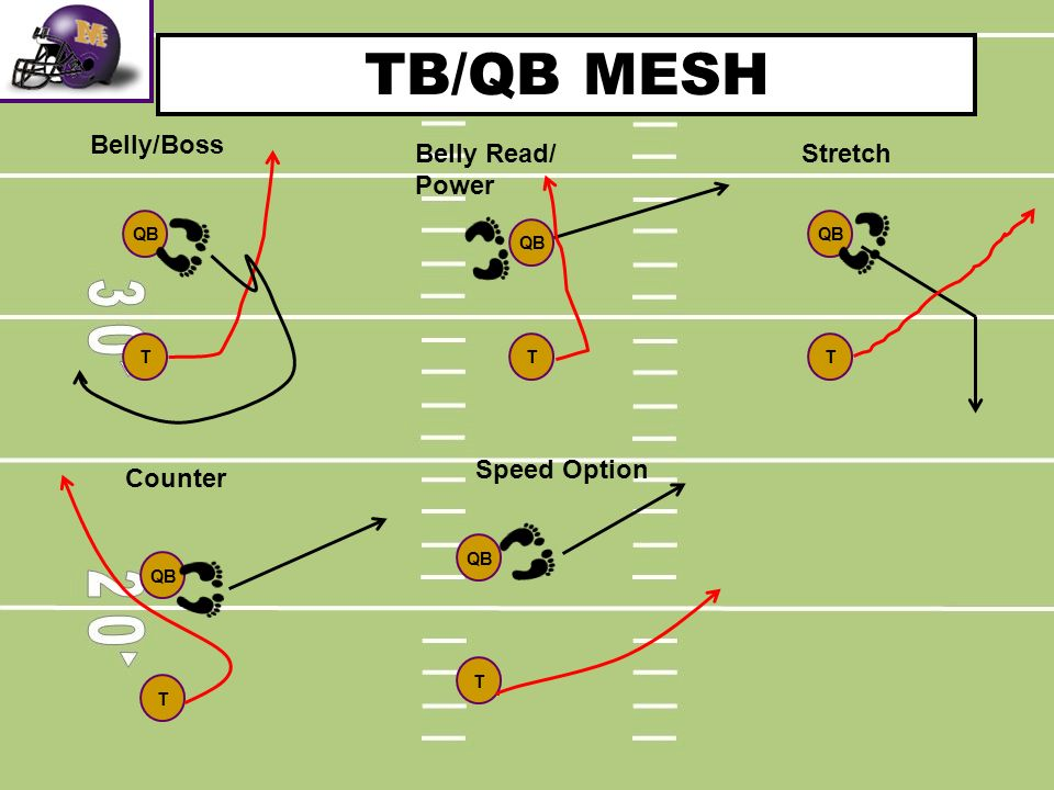 TB/QB MESH Belly/Boss Belly Read/ Power Stretch Speed Option Counter