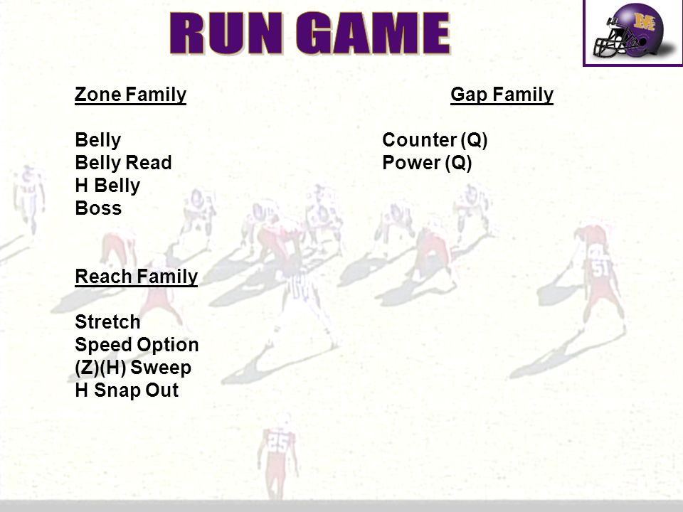 RUN GAME Zone Family Gap Family Belly Counter (Q) Belly Read Power (Q)