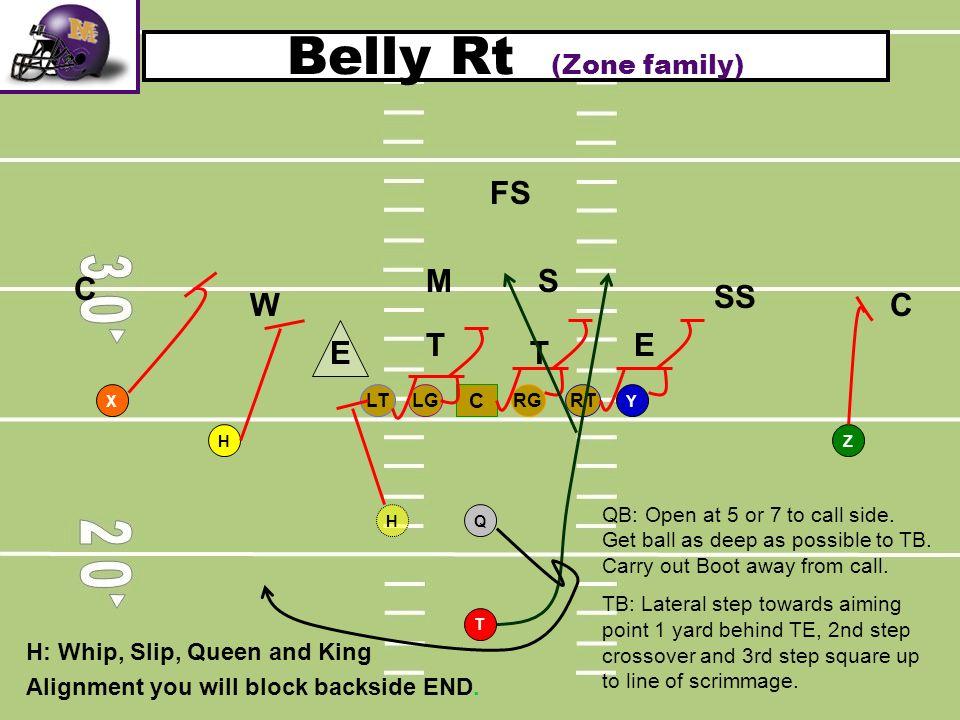 Belly Rt (Zone family) FS M S C SS W C T E E T