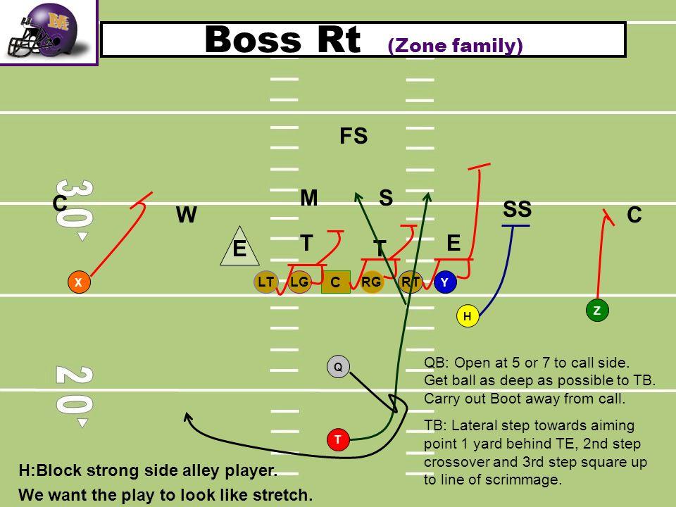 Boss Rt (Zone family) FS M S C SS W C T E E T