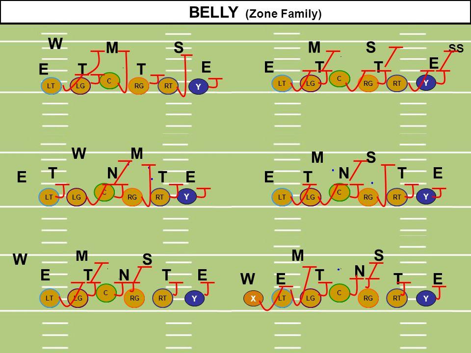 BELLY (Zone Family) W M S M S E E T T E E T T W M M S T N N T E E T E