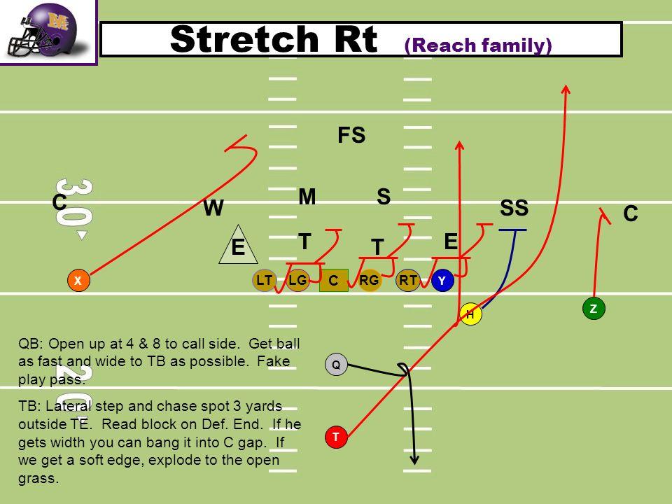 Stretch Rt (Reach family)