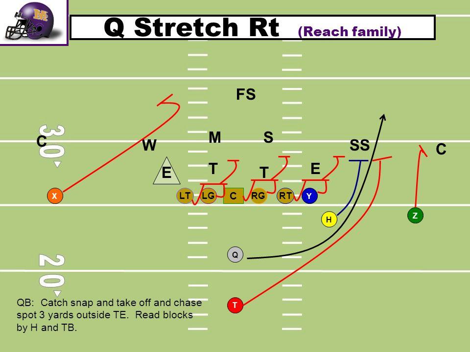 Q Stretch Rt (Reach family)