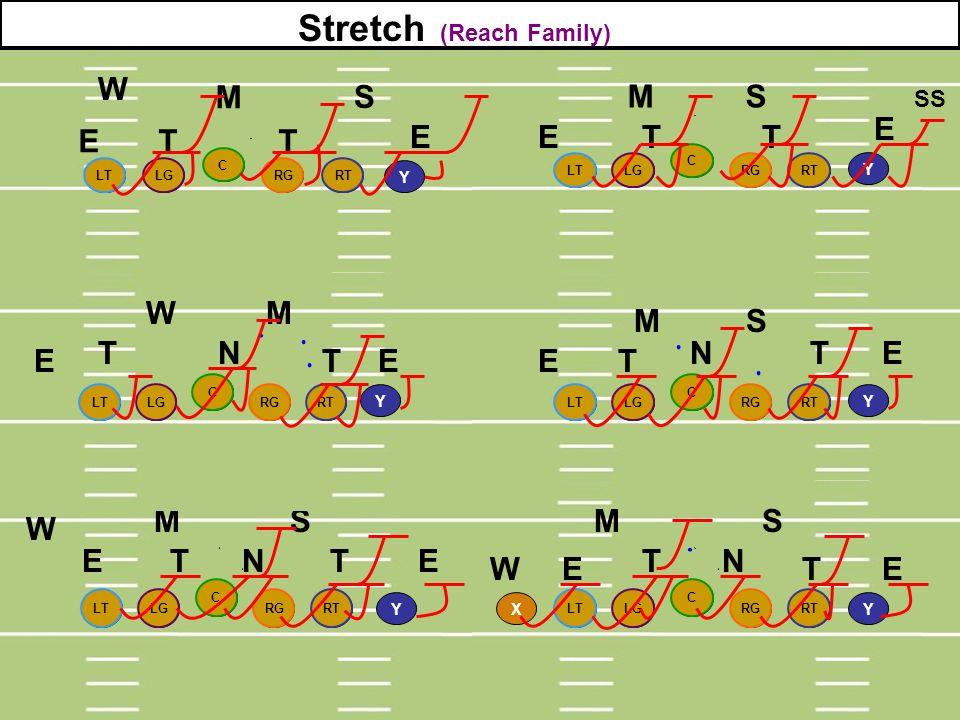 Stretch (Reach Family)