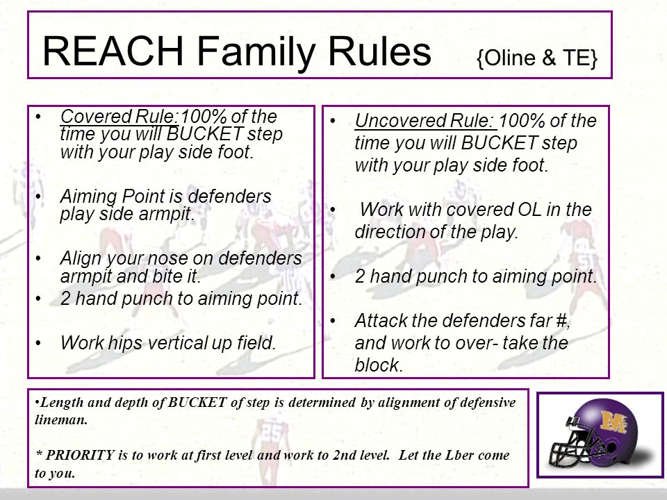 REACH Family Rules {Oline & TE}