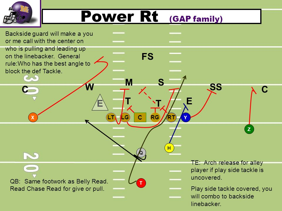 Power Rt (GAP family) FS M S W SS C C T E E T