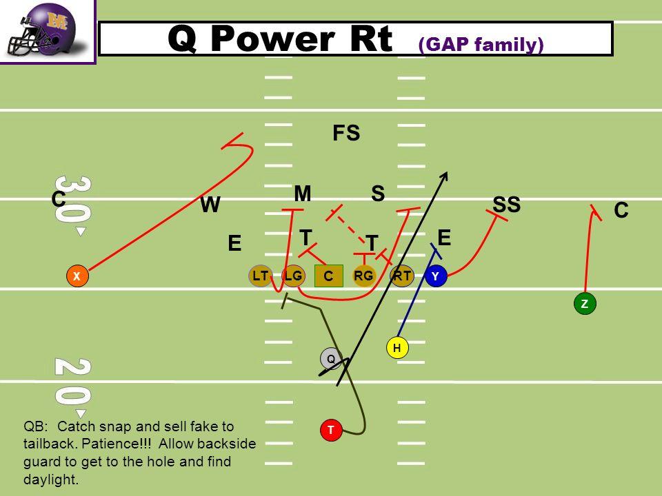 Q Power Rt (GAP family) FS M S C W SS C T E E T C