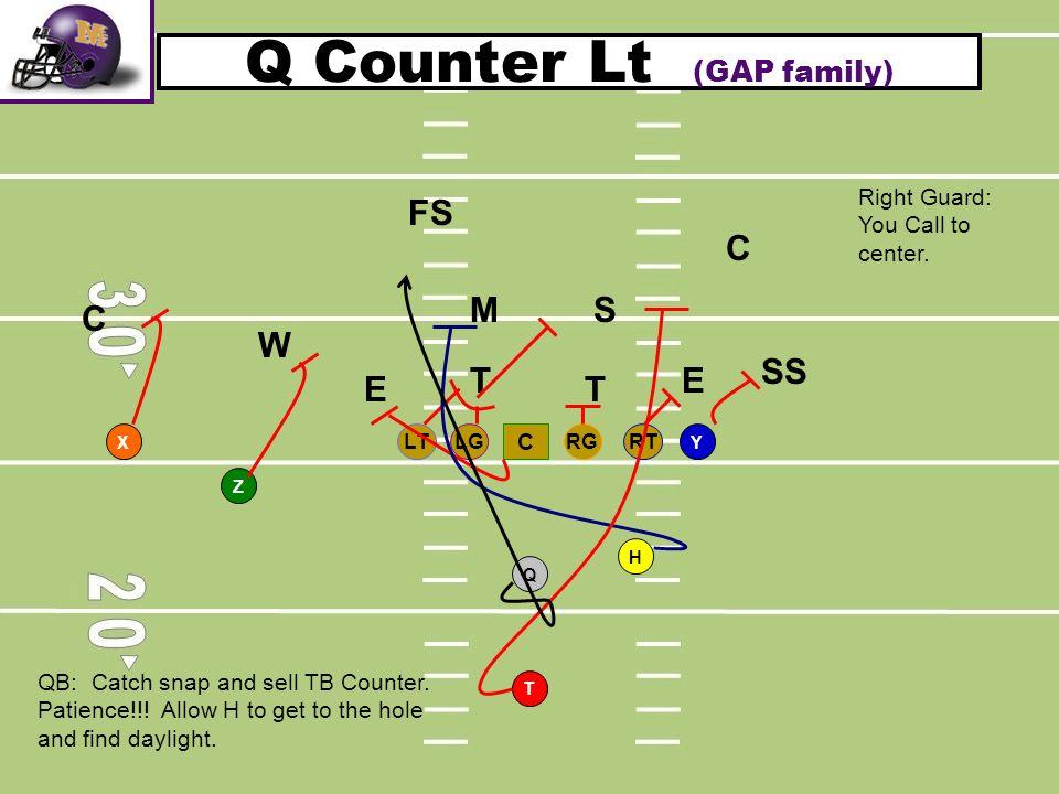 Q Counter Lt (GAP family)