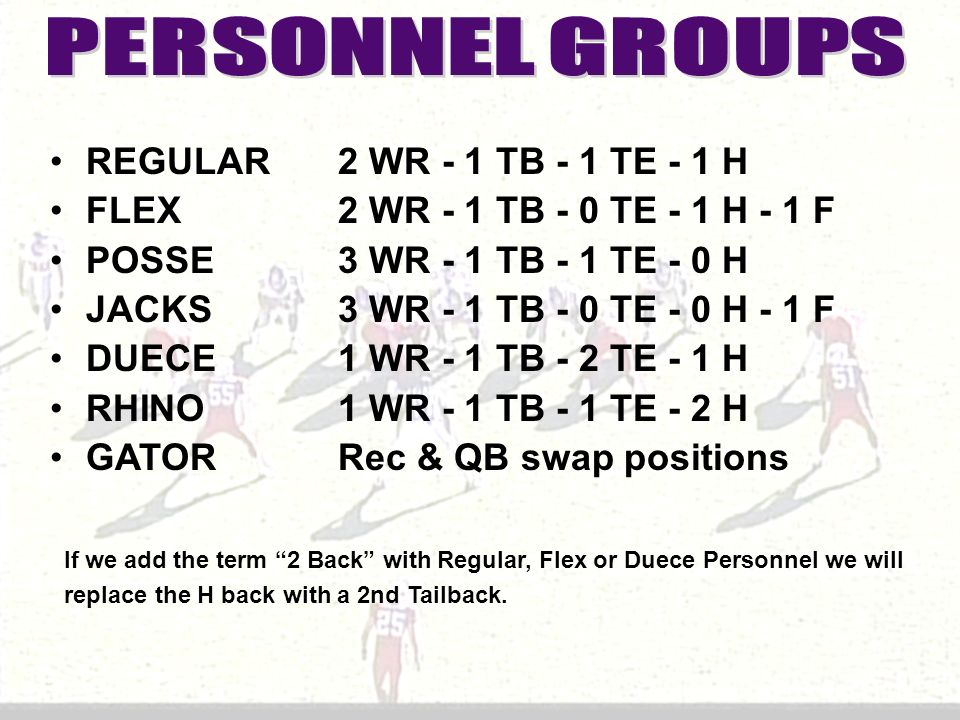 PERSONNEL GROUPS REGULAR 2 WR - 1 TB - 1 TE - 1 H