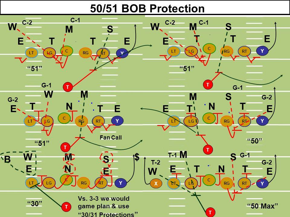 50/51 BOB Protection W W M S M S T T E E T T E E W M M S T N N T E T E