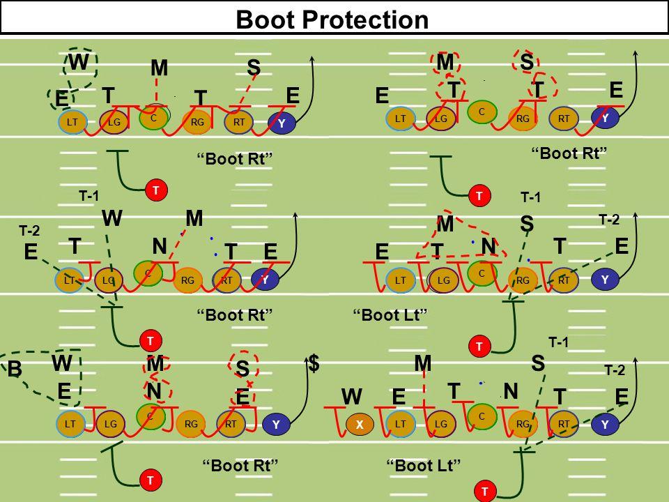 Boot Protection W M S M S T T E E T T E E W M M S T N N T E E T E E T