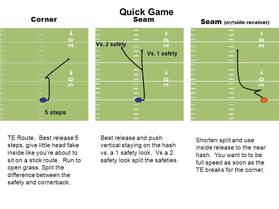 Quick Game Corner Seam Seam (outside receiver) 3 0 2 0 3 0 2 0 2 0 3 0