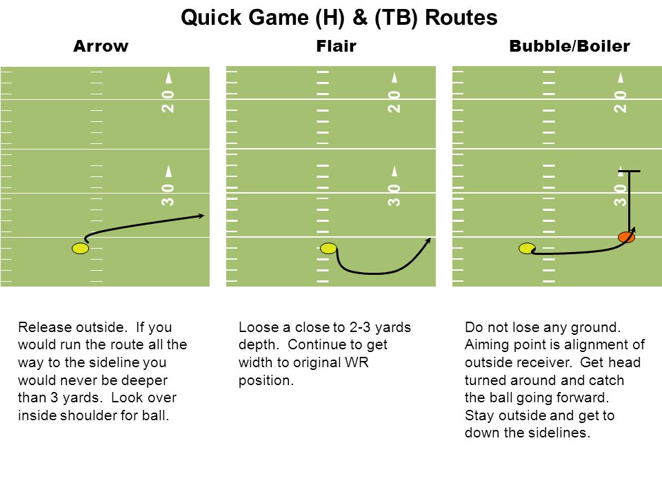 Quick Game (H) & (TB) Routes