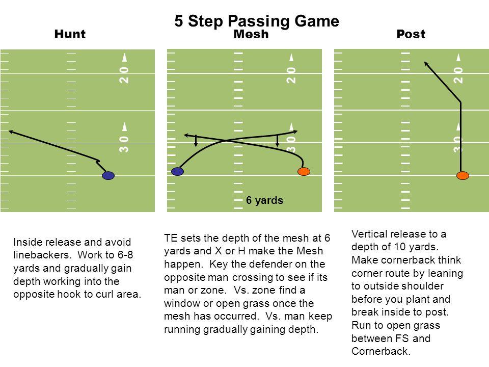 5 Step Passing Game Hunt Mesh Post 3 0 2 0 3 0 2 0 2 0 3 0 6 yards