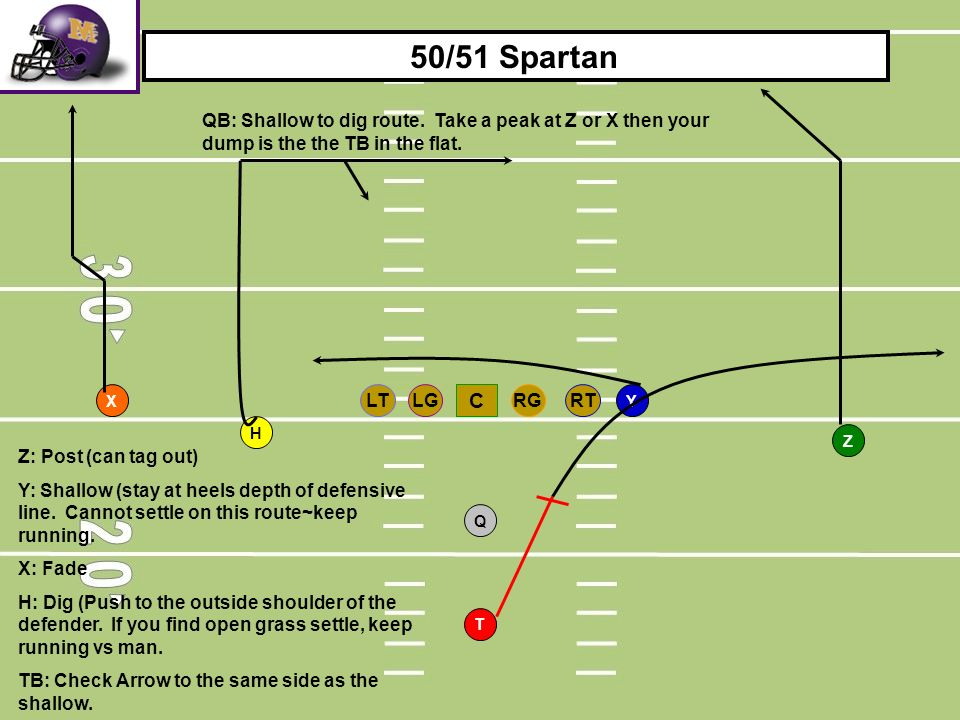 50/51 Spartan QB: Shallow to dig route. Take a peak at Z or X then your dump is the the TB in the flat.