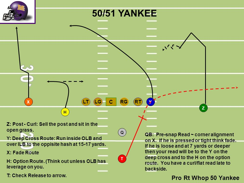 50/51 YANKEE Pro Rt Whop 50 Yankee C RT LG RG LT