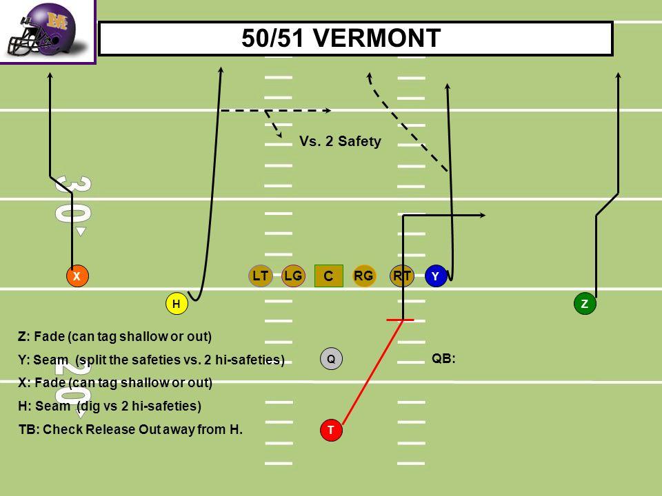 50/51 VERMONT Vs. 2 Safety C RT LG RG LT