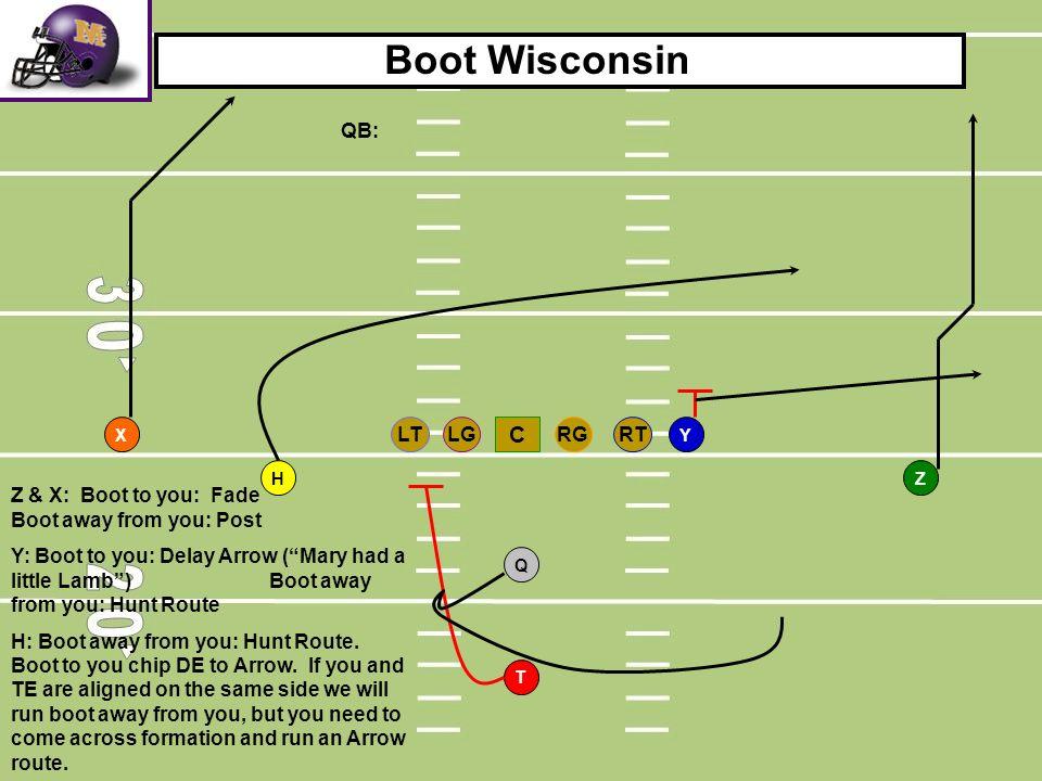 Boot Wisconsin C QB: RT LG RG LT