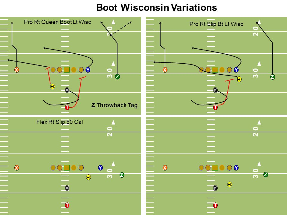 Boot Wisconsin Variations