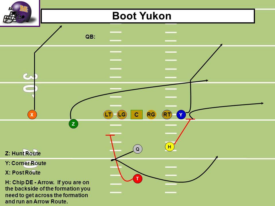Boot Yukon C QB: RT LG RG LT Z: Hunt Route Y: Corner Route