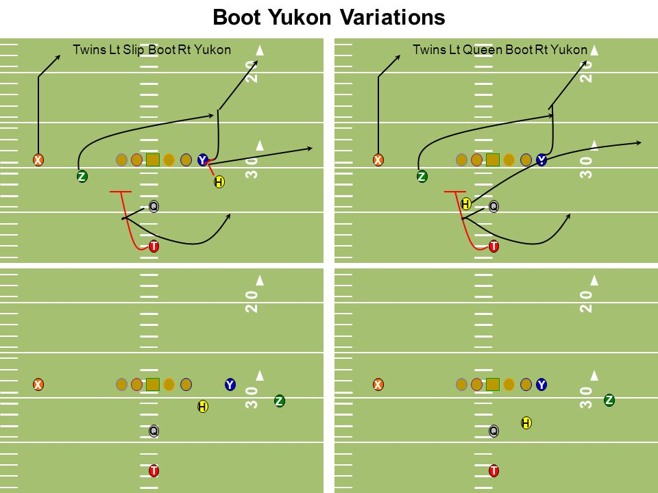 Boot Yukon Variations 3 0. 2 0. 3 0. 2 0. Twins Lt Slip Boot Rt Yukon. Twins Lt Queen Boot Rt Yukon.