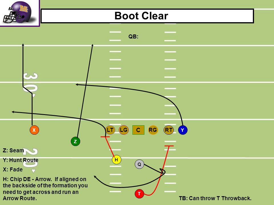 Boot Clear C QB: RT LG RG LT Z: Seam Y: Hunt Route X: Fade