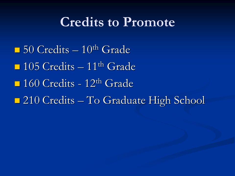 Credits to Promote 50 Credits – 10th Grade 105 Credits – 11th Grade