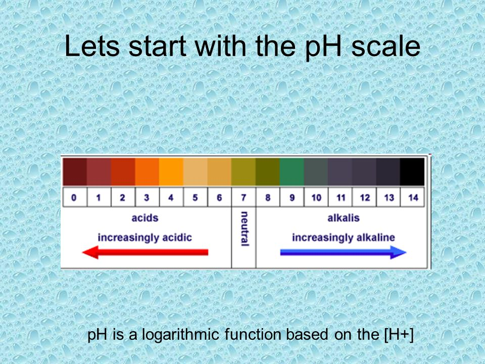 Lets start with the pH scale