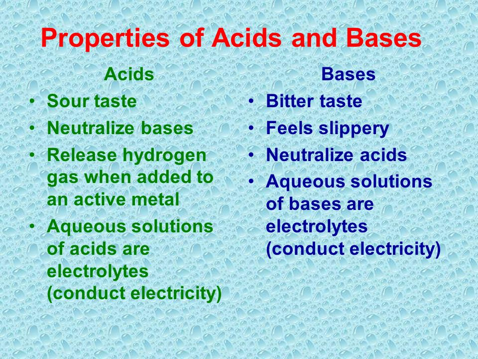 Properties of Acids and Bases