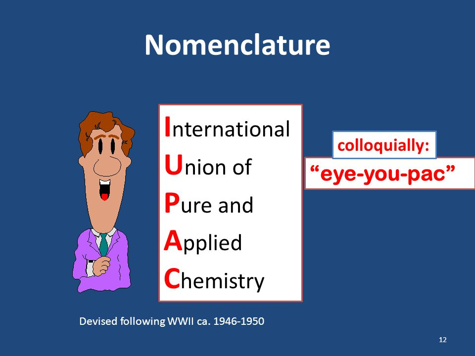 Nomenclature International Union of Pure and Applied Chemistry